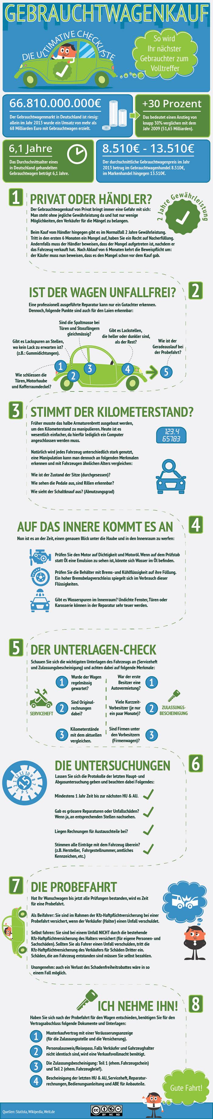 gebrauchtwagen-infografik